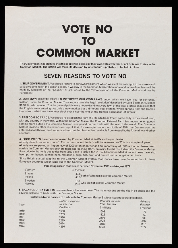 Vote No To Common Market